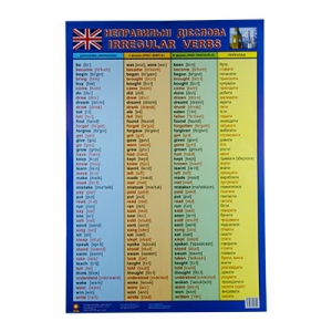 Плакат Таблица неправельных глаголов английская 47937