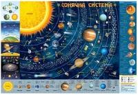 Плакат Детская Карта Солнечной Системы 76858