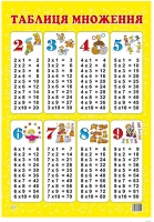Плакат А2 Таблица умножения 47938