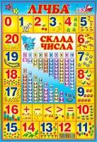 Плакат А2 Счет картон Новиков