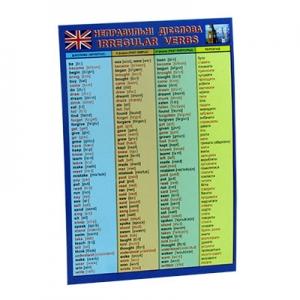 Закладка неправильные глаголы анг 103996