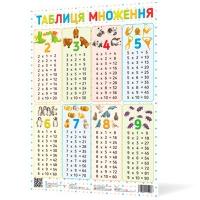 Плакат А2 таблица умножения 120500